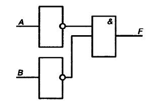 Информатика 9 Глава 1. Ответы на тест
