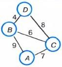 Информатика 9 Глава 2. Ответы на тест