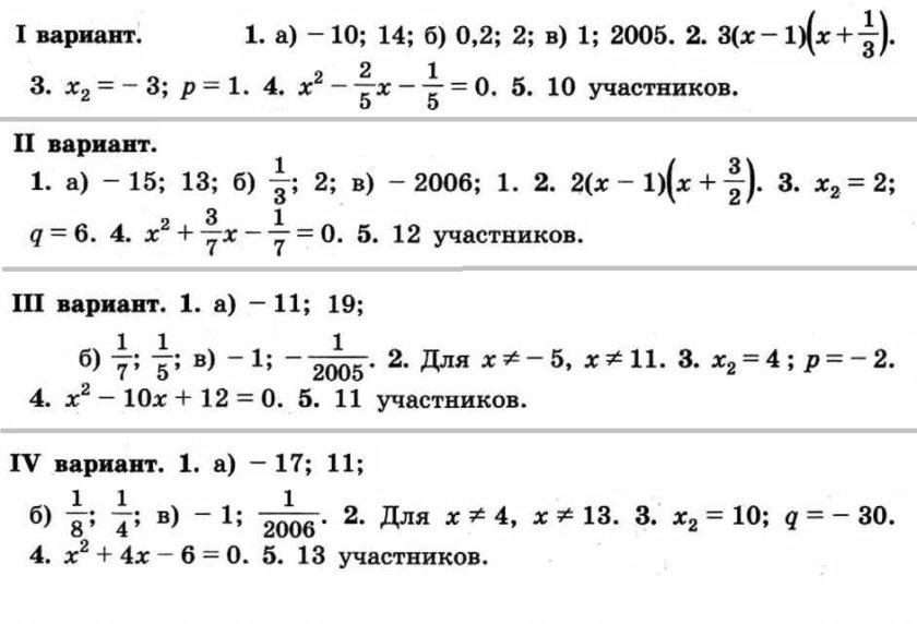 Никольский. Контрольные работы по алгебре в 8 классе. Автор - Потапов. КР-0