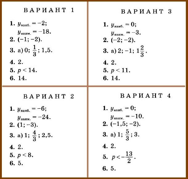 Алгебра 8 Мордкович. ДМ Попов. Ответы на КР-03