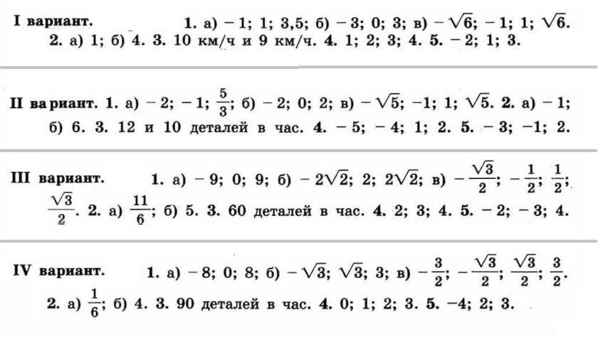 Никольский. Контрольные работы по алгебре в 8 классе. Автор - Потапов. КР-04