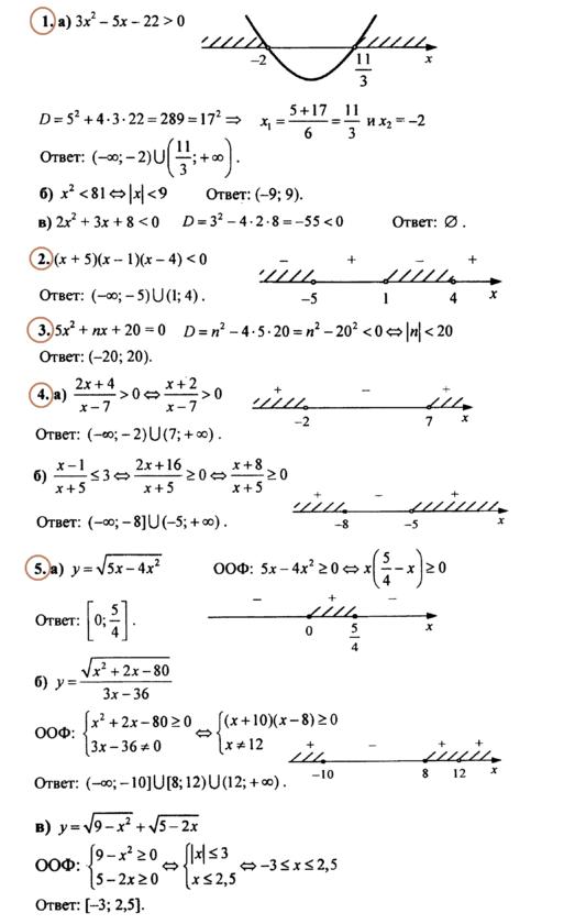 Алгебра 9 Макарычев Ответы на Контрольную № 4 в2