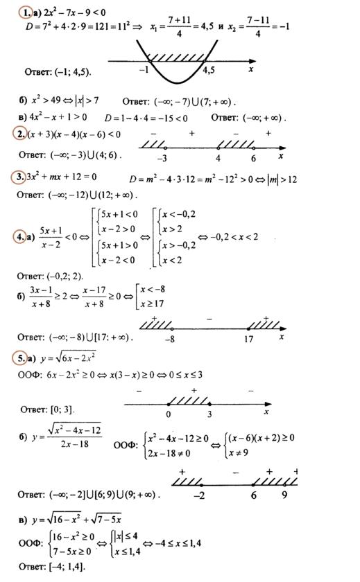 Алгебра 9 Макарычев Ответы на Контрольную № 4
