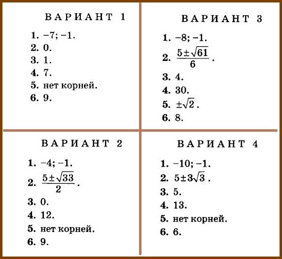 Алгебра 8 Мордкович. ДМ Попов. Ответы на КР-04