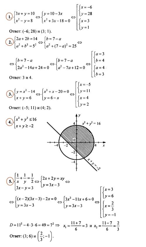 Алгебра 9 Макарычев Ответы на Контрольную № 5 в2