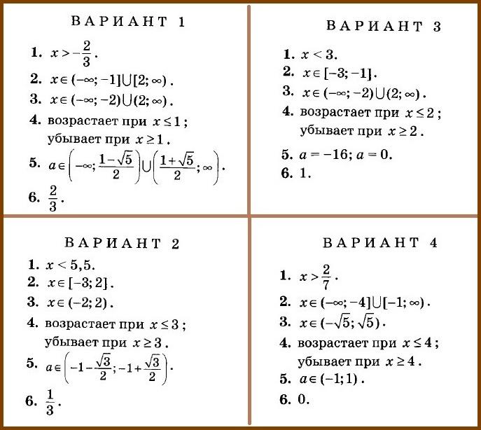 Алгебра 8 Мордкович. ДМ Попов. Ответы на КР-05