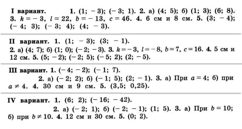 Никольский. Контрольные работы по алгебре в 8 классе. Автор - Потапов. КР-06