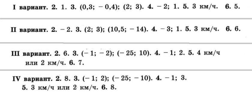 Никольский. Контрольные работы по алгебре в 8 классе. Автор - Потапов. КР-07