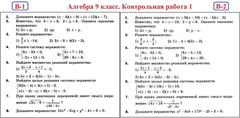 Алгебра 9 Контрольные Мерзляк. КР-1