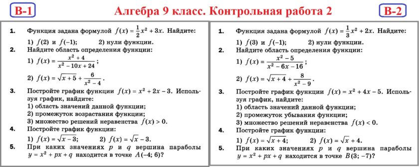 Алгебра 9 Контрольные Мерзляк. КР-2
