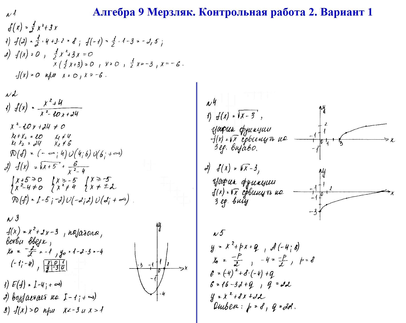Алгебра 9 Мерзляк. Ответы на контрольную 2 в1