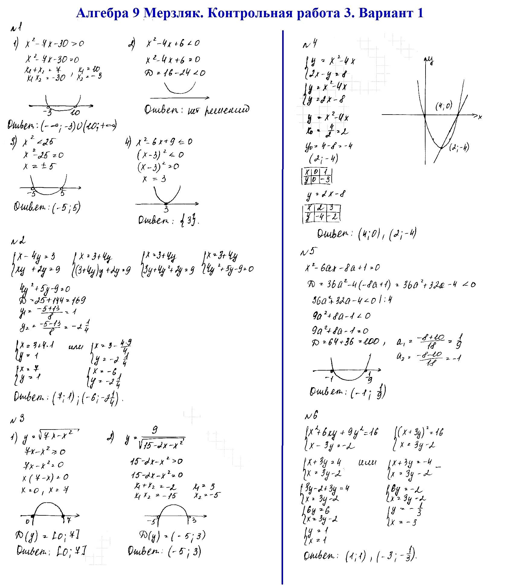 Алгебра 9 Мерзляк. Ответы на контрольную 3 в1