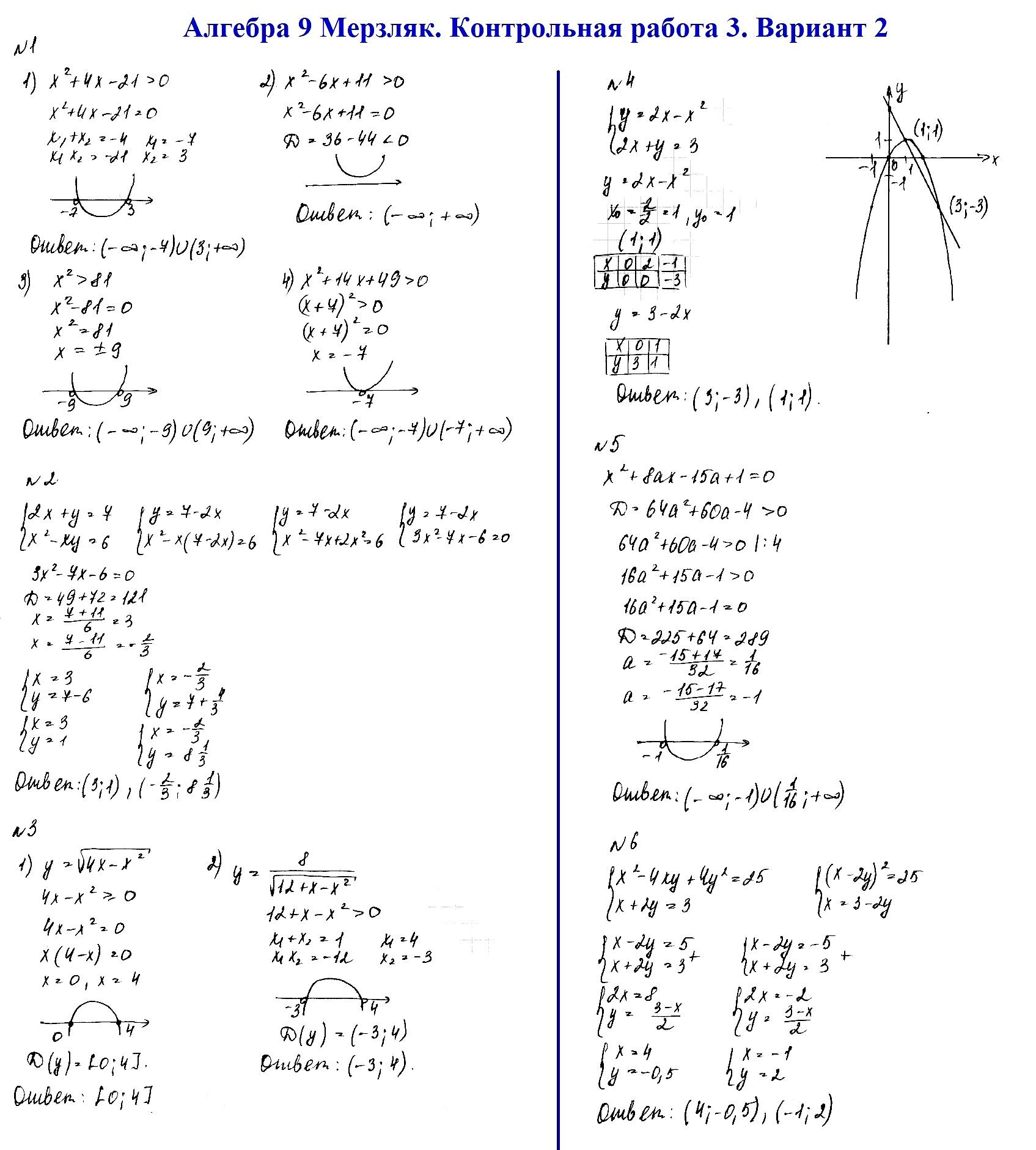 Алгебра 9 Мерзляк. Ответы на контрольную 3 в2