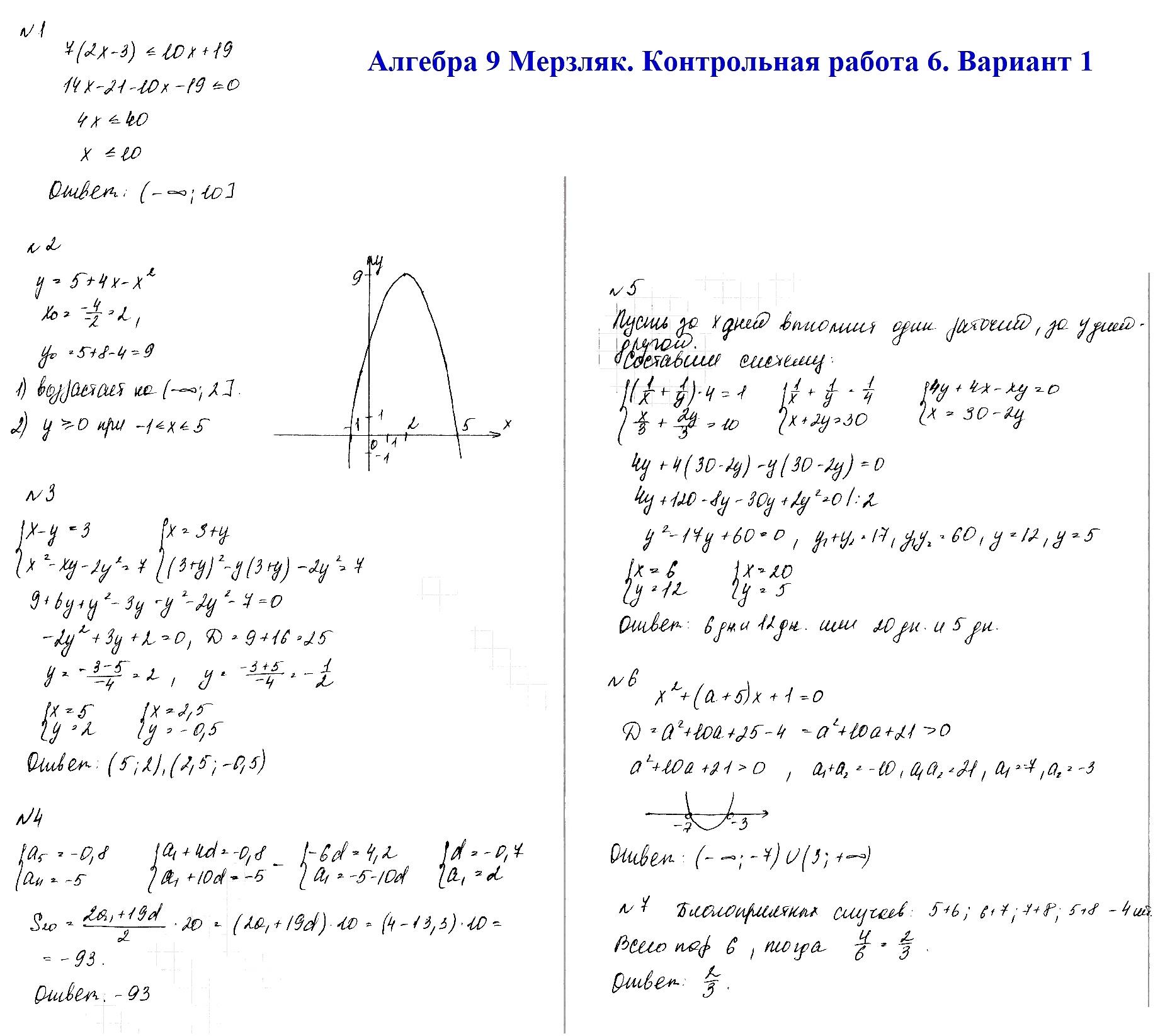 Алгебра 9 Мерзляк. Ответы на контрольную 6 в1