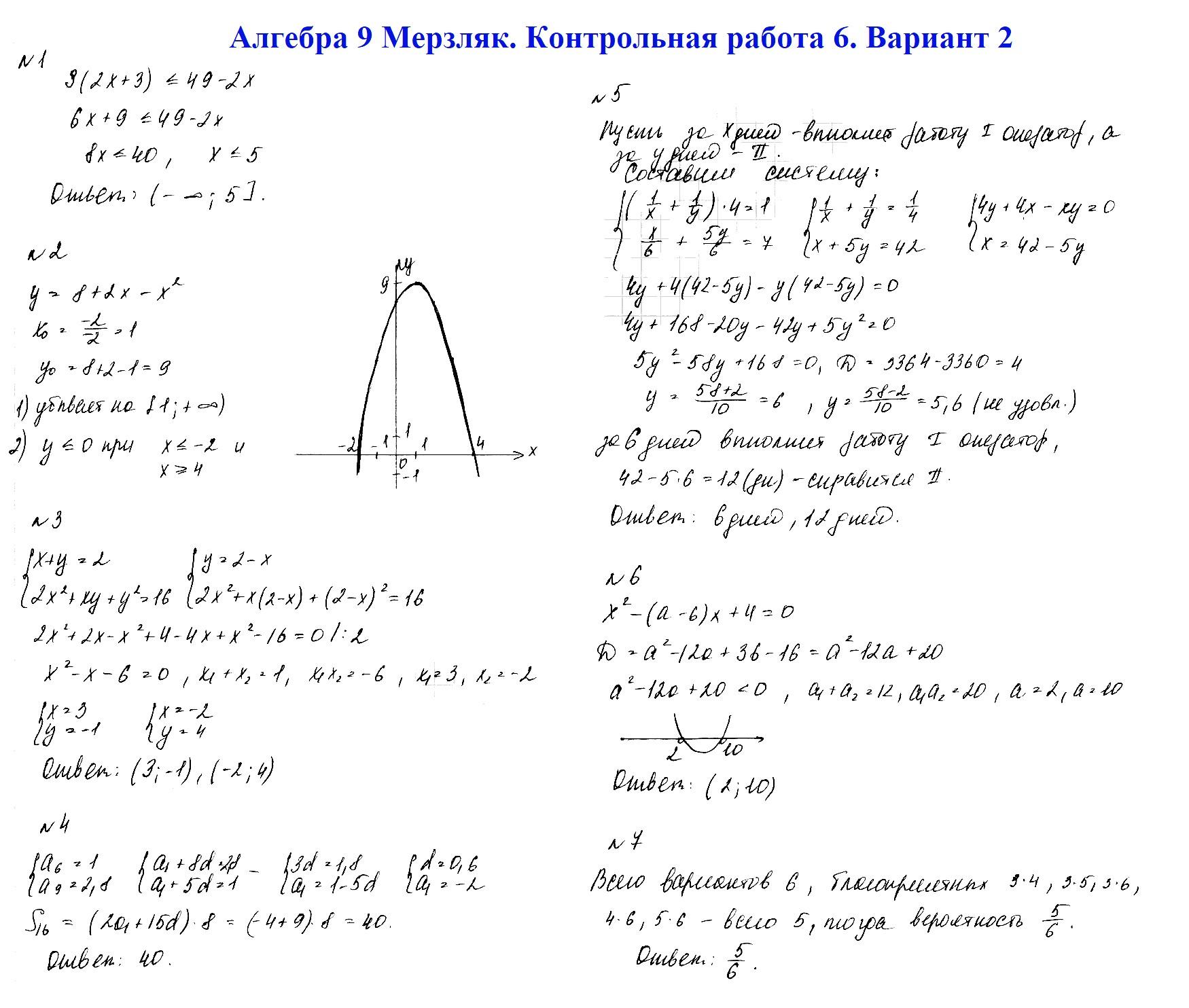 Алгебра 9 Мерзляк. Ответы на контрольную 6 в2