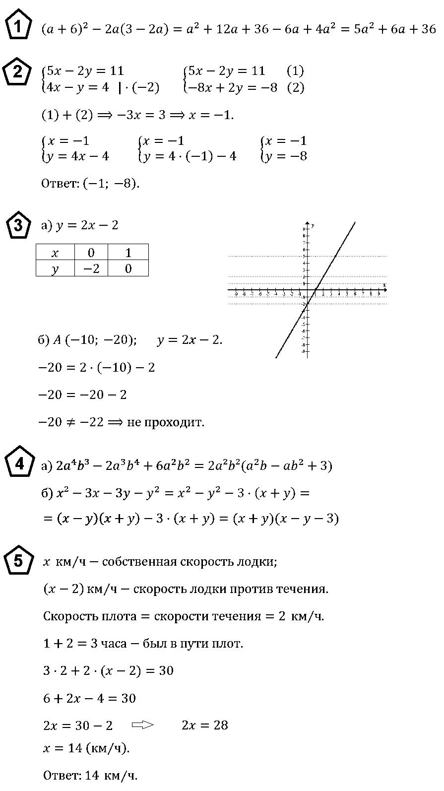 Алгебра 7 Макарычев ИК-1 В1