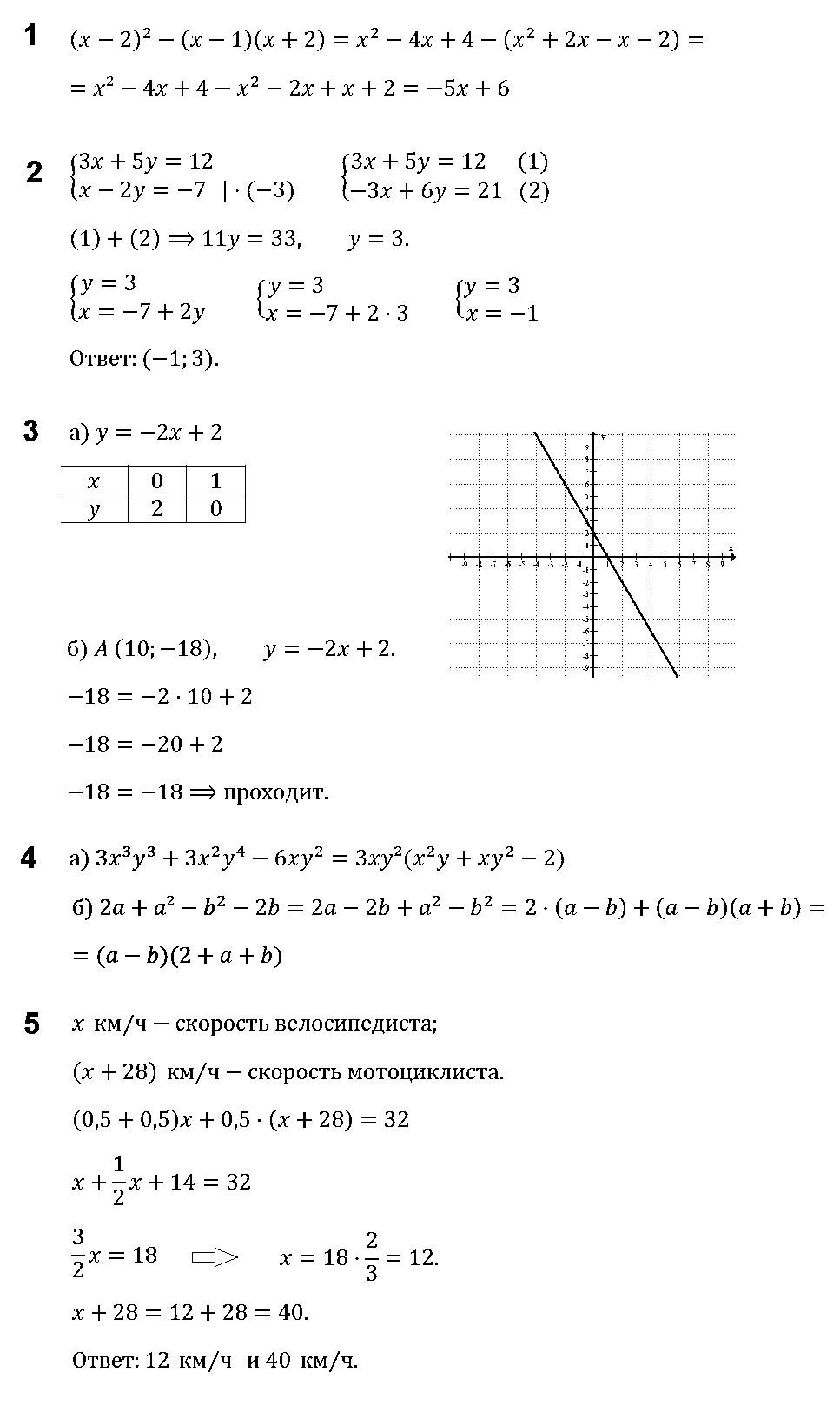 Алгебра 7 Макарычев ИК-1 В2