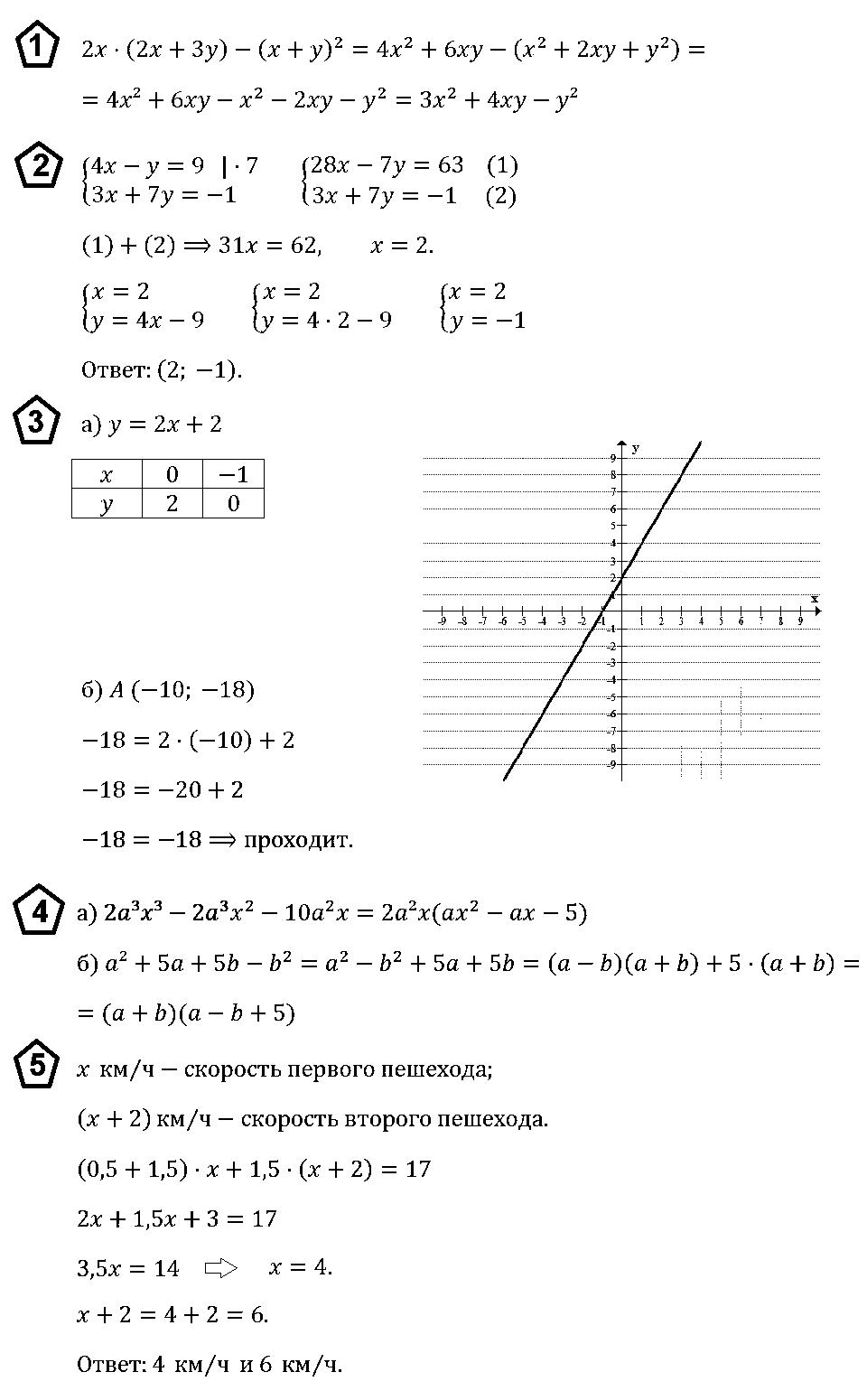 Алгебра 7 Макарычев ИК-1 В3