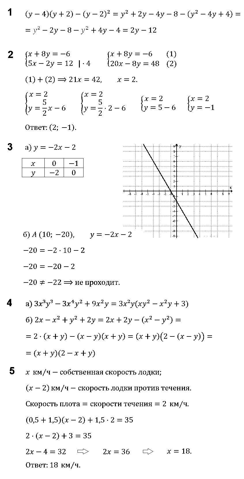 Алгебра 7 Макарычев ИК-1 В4