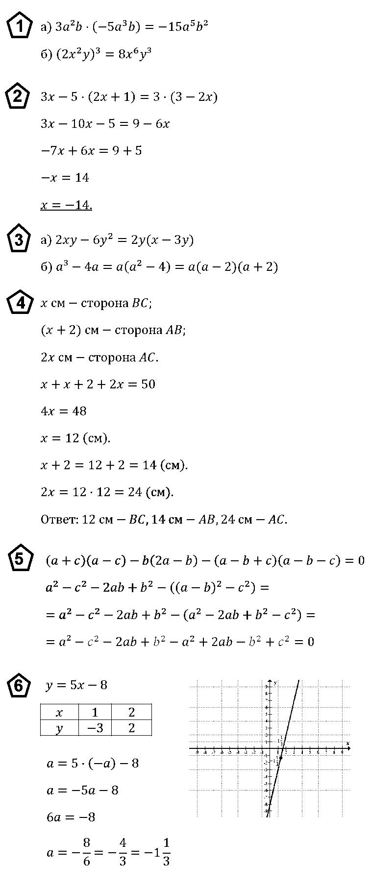 Алгебра 7 Макарычев ИК-2 В1