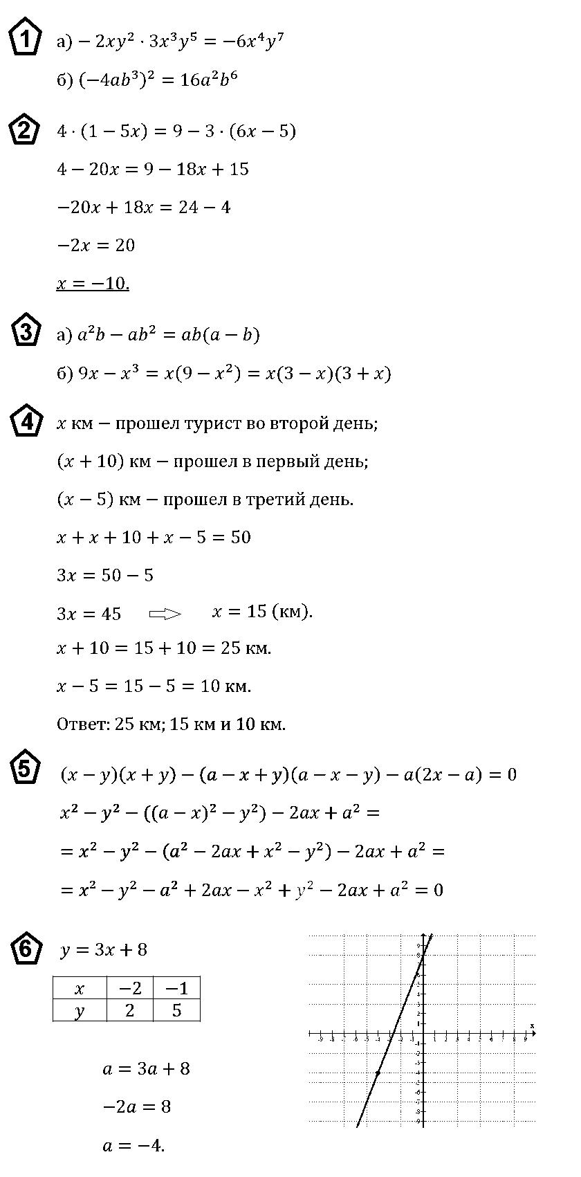 Алгебра 7 Макарычев ИК-2 В2