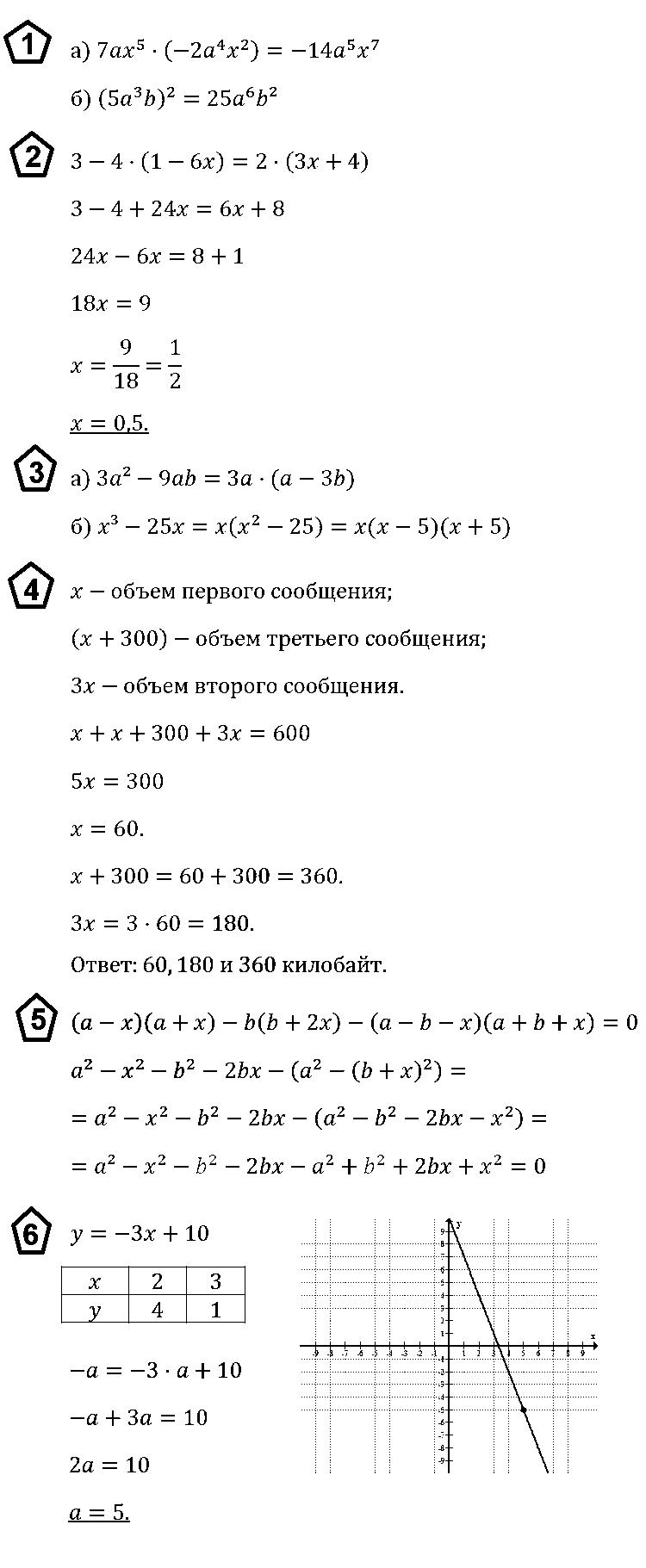 Алгебра 7 Макарычев ИК-2 В3