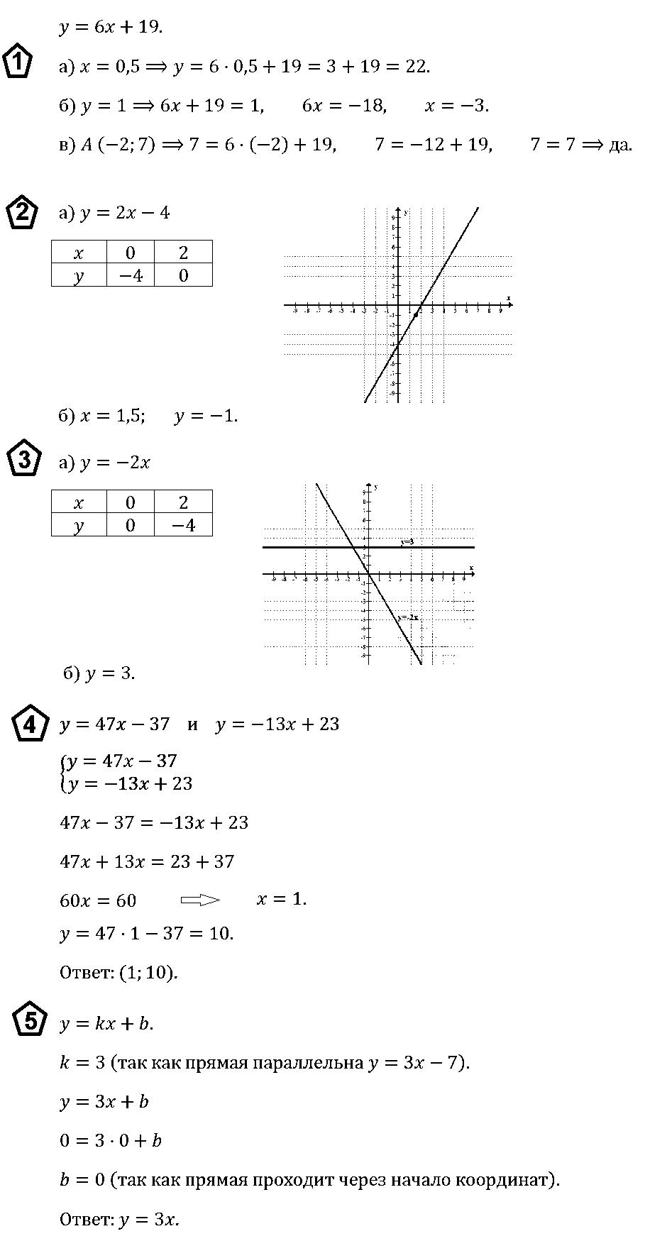 Алгебра 7 Макарычев КР-3 В1