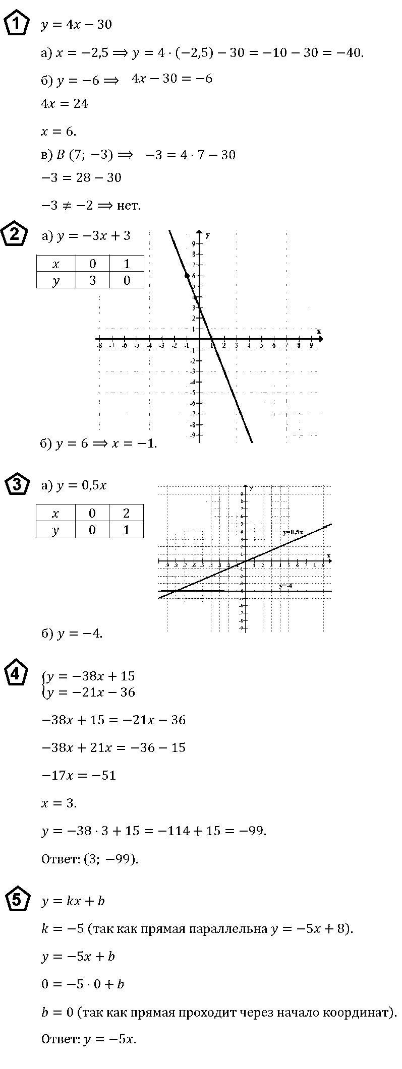 Алгебра 7 Макарычев КР-3 В2