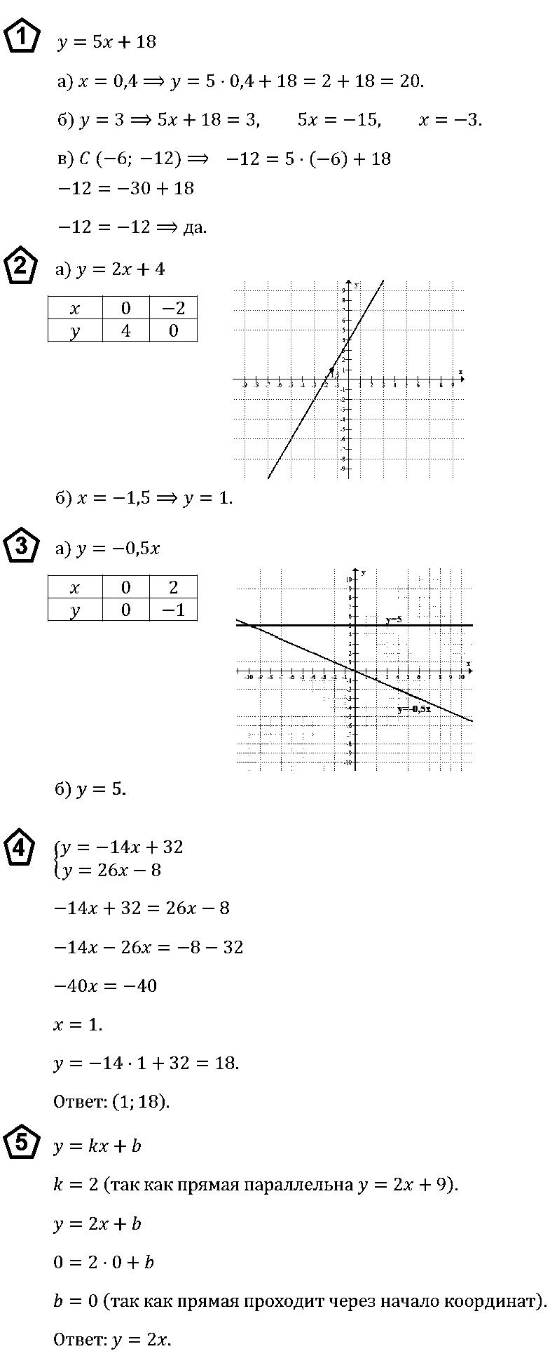 Алгебра 7 Макарычев КР-3 В3