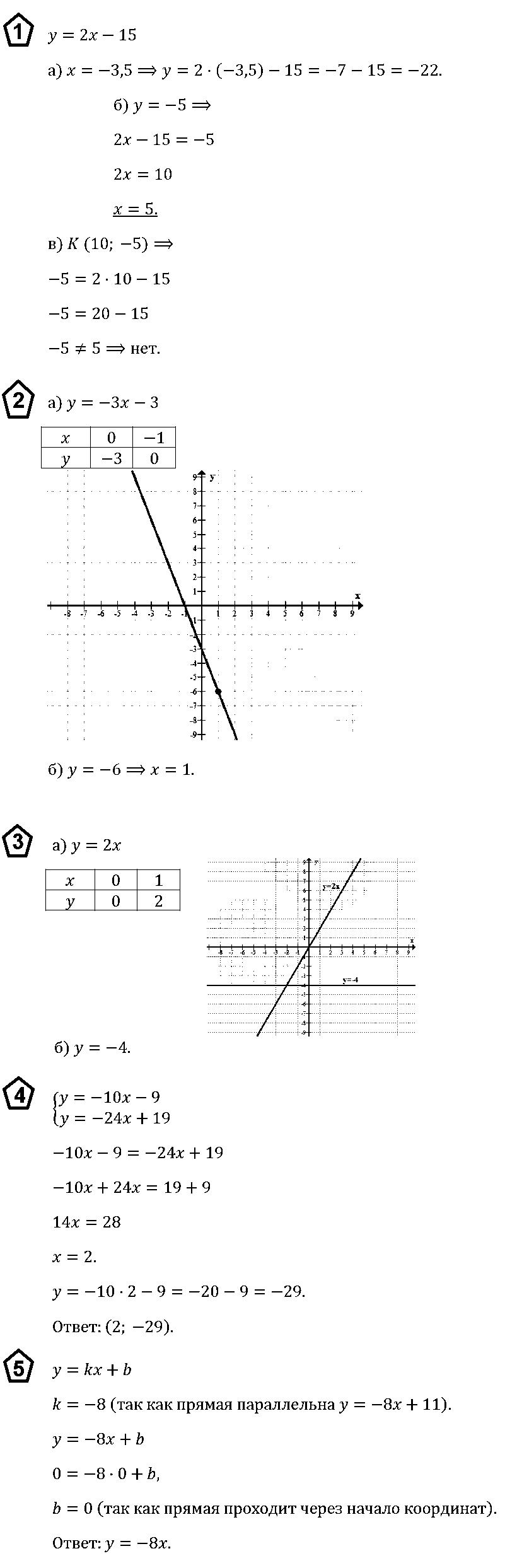 Алгебра 7 Макарычев КР-3 В4
