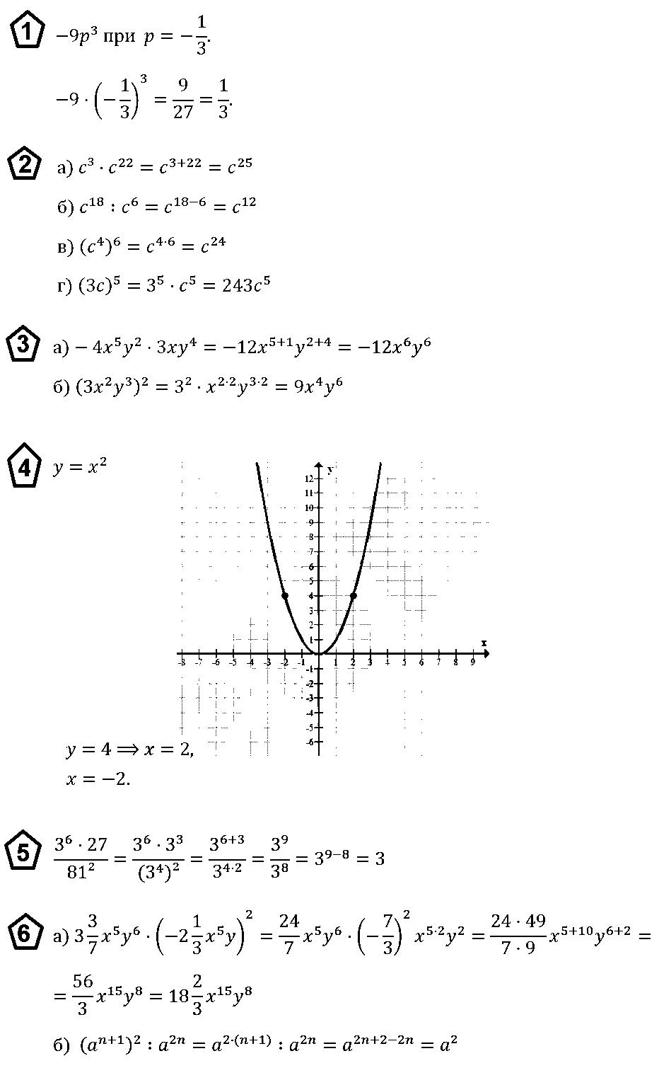 Алгебра 7 Макарычев КР-4 В2